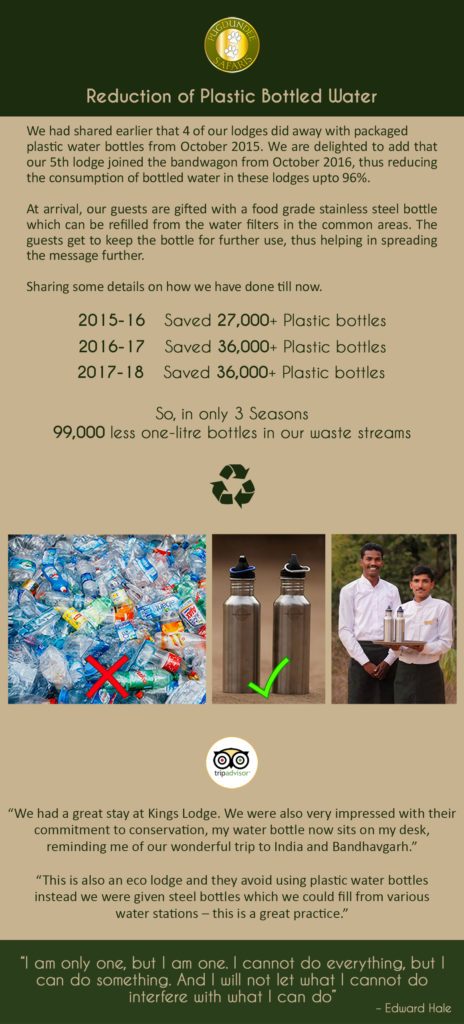 Eco Wildlife Resort - Reduction of Plastic Bottled Water